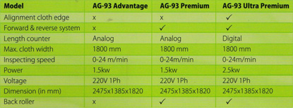 AG-93 - Technical Specifications