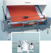 Automatic Edge Aligning and Checking Machine # CF-530A